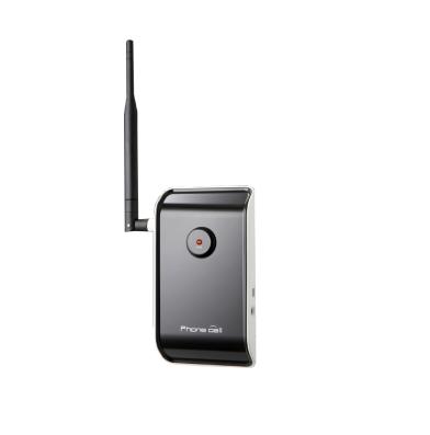 PhoneCall — Базовая точка доступа ESR-10H
